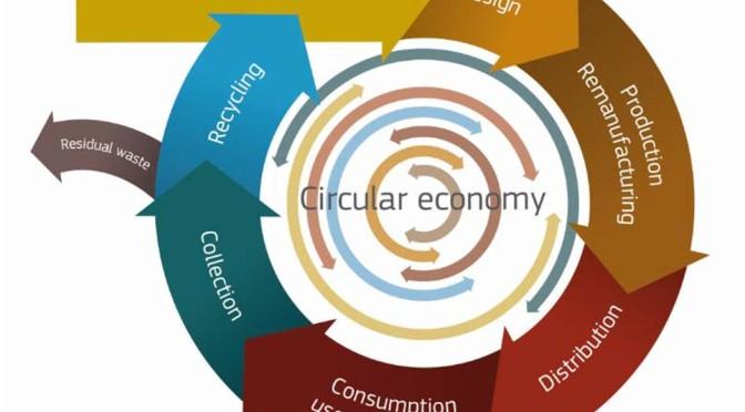 Nuevas medidas sobre la economía circular para impulsar la competitividad, crear empleo y generar crecimiento sostenible